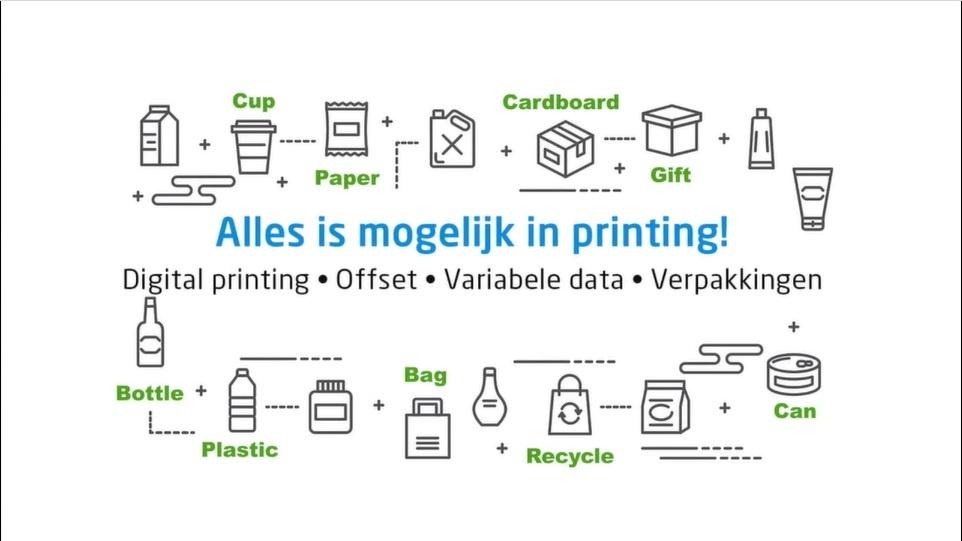 Alles is mogelijk in printing